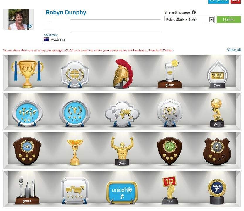 gcc-trophies
